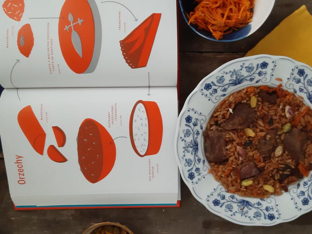 Sztuka gotowania - Niki Segnit